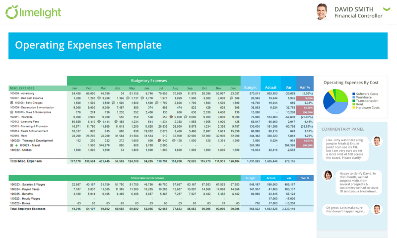 Limelight Operating Expenses Template