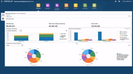 screenshot-oracle-netsuite-pbcs-oracle-netsuite-pbcs-revenue-overview-2780 (1)